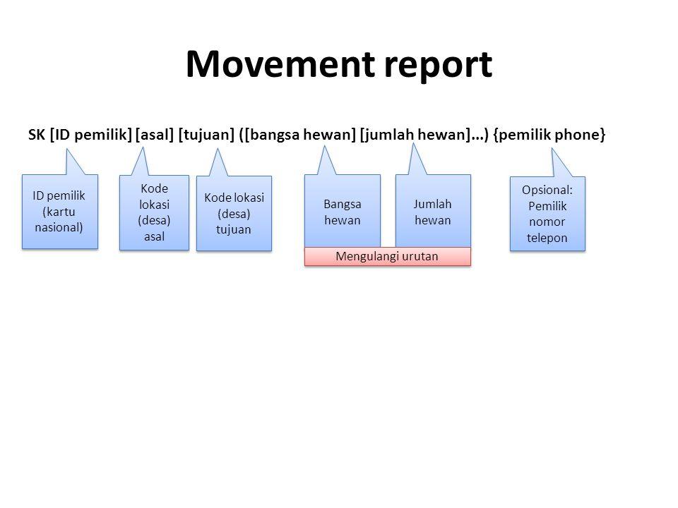 Movement report SK [ID pemilik] [asal] [tujuan] ([bangsa hewan] [jumlah hewan]...) {pemilik phone} ID pemilik (kartu nasional)